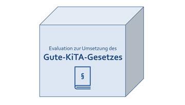 """Logo: Evaluation zur Umsetzung des """"Gute-KiTa-Gesetzes"""